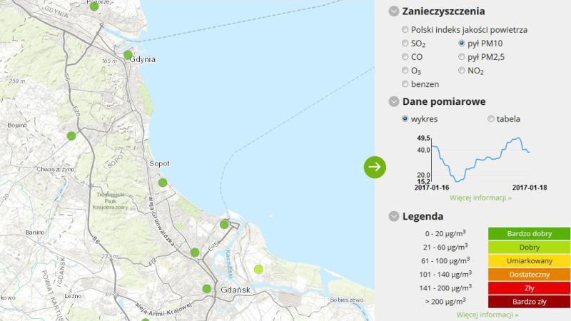 Jakość powietrza w Gdańsku