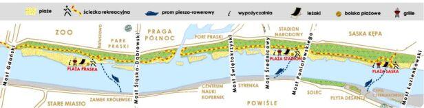 Schemat plaż UM