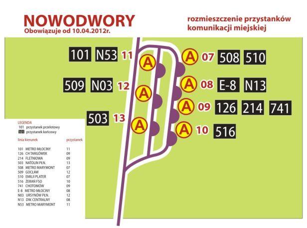 Rozmieszczenie przystanków na pętli Nowodwory ZTM
