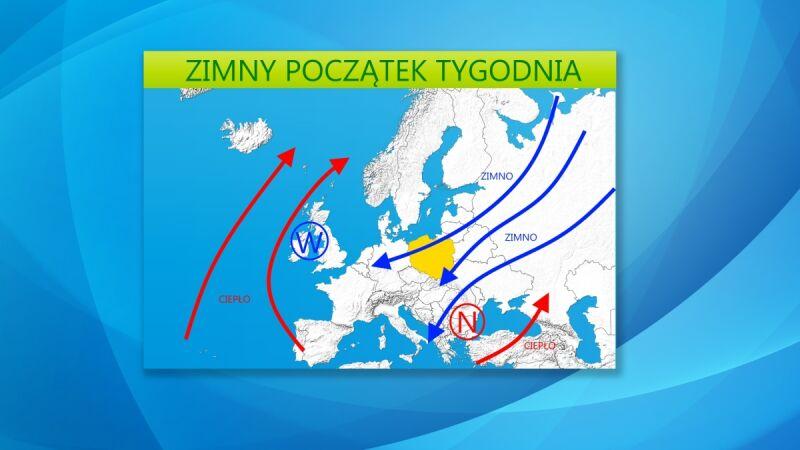 Niże i wyże kształtujące pogodę w Polsce i w Europie